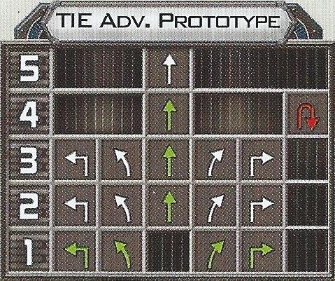 tie_adv-_prototype_move